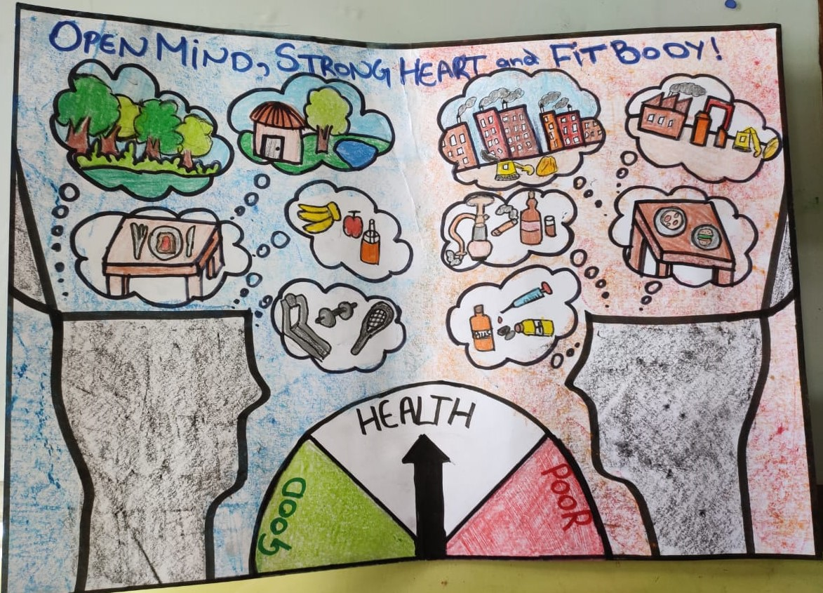 Poster Making Competition On Theme Fit Body Fit Mind Fit Environment Fit India